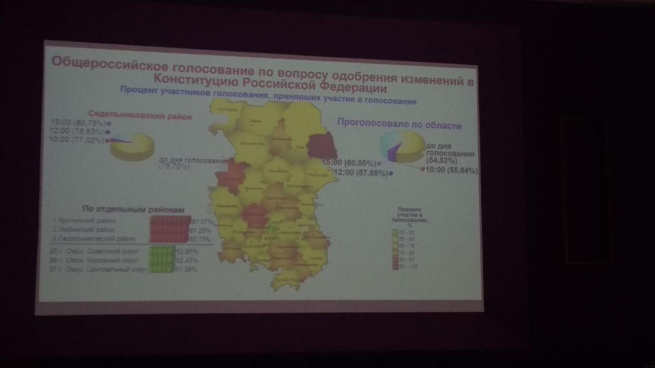 Свежие данные по явке избирателей в Омской области (на 15.00)