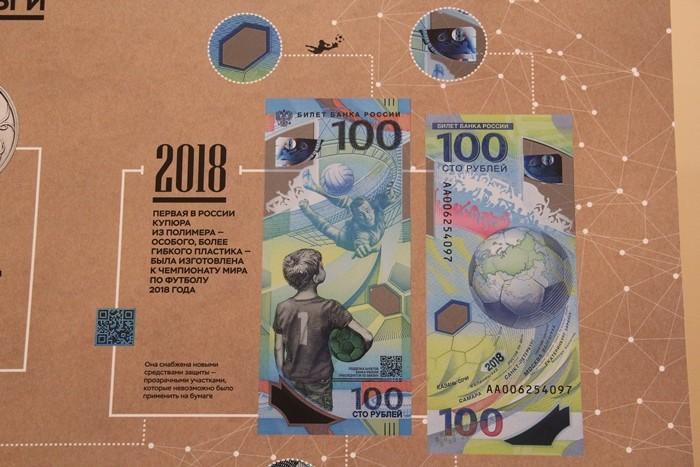 Деньги: от абака до iPAQ